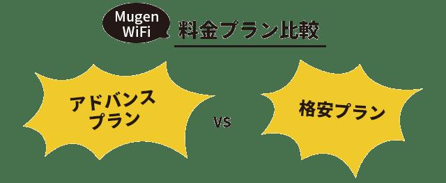 mugen wifiの料金プラン比較