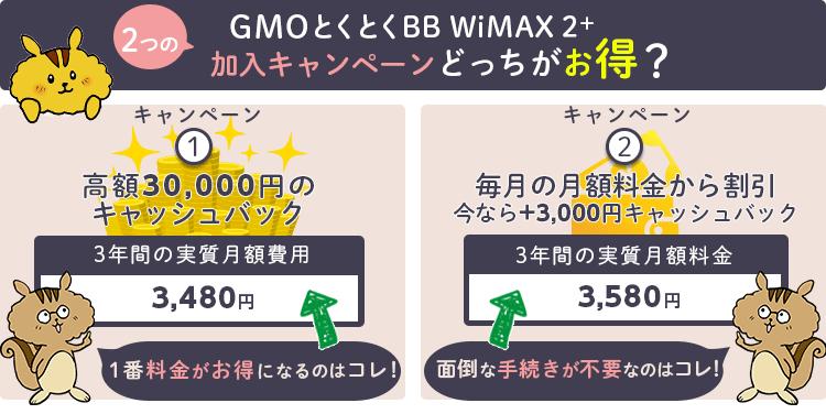 GMOとくとくBB WiMAXのキャッシュバックを受け取るまでの手順総まとめ、忘れないための対処法