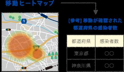 TONEモバイルのコロナ対策機能イメージ図