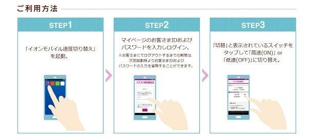イオンモバイル速度切り替えアプリの説明