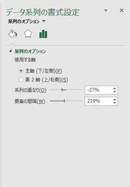データ系列の書式が開いた状態の図