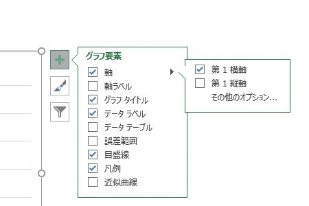 「軸」カーソルから「第1縦軸」のチェックを外す方法の図解