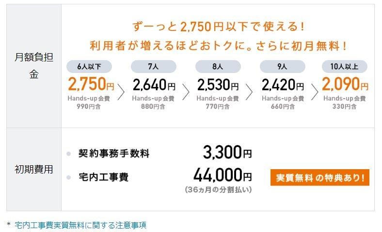 NURO光「ご利用料金・プラン詳細」