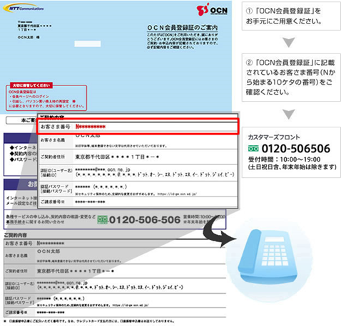 OCN会員登録証のお客様番号の記載箇所