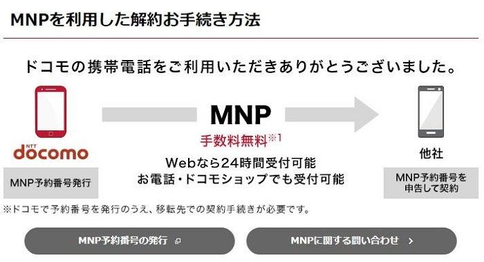 ドコモから楽天モバイル乗り換え前にMNP予約番号を取得する