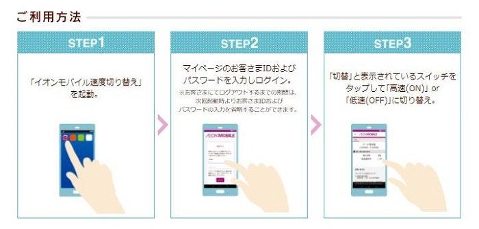 イオンモバイル速度切り替えアプリの利用方法