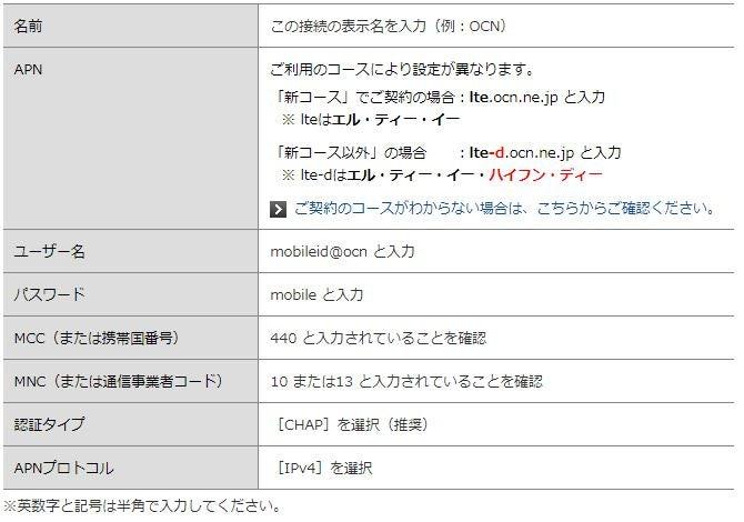 OCNモバイルのAPN設定方法4
