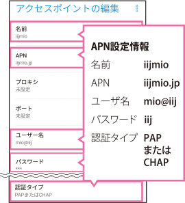 AndroidのAPN設定の方法5