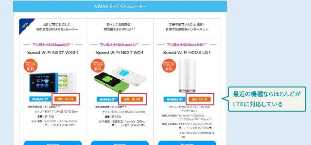 WiMAXの端末で新しい機種ならほとんどがau 4G LTEに対応している。