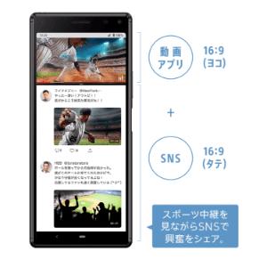 Y!mobileのXperia8