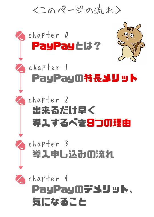 PayPayの導入方法!店舗向けにメリットデメリットを徹底解説【手数料無料】