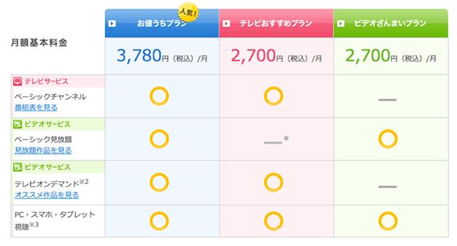 ひかりTV for BIGLOBE「料金プラン|月額基本料金」