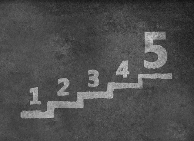 黒板に書かれた5ステップ