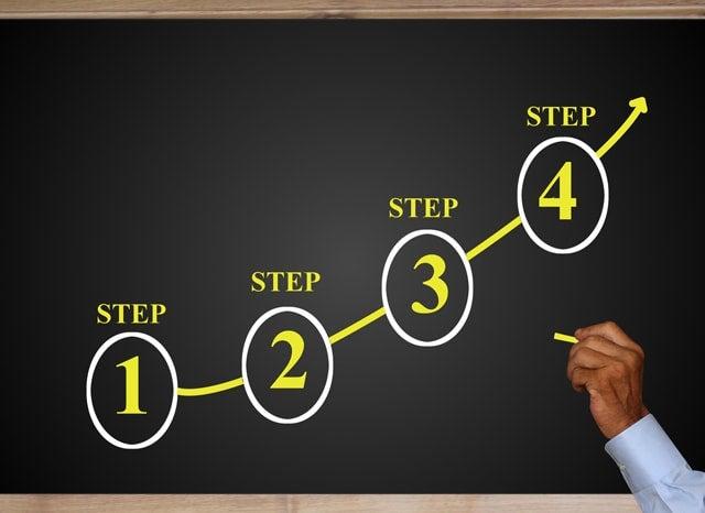 黒板に書かれた1、2、3、4のチャート