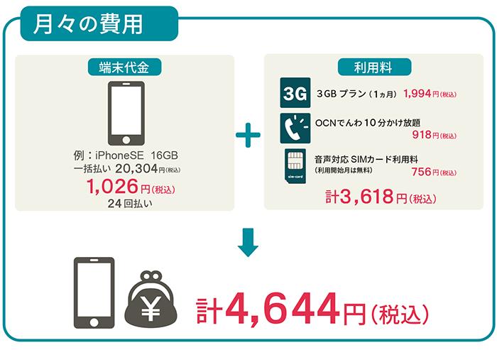 iPhone 月々の費用