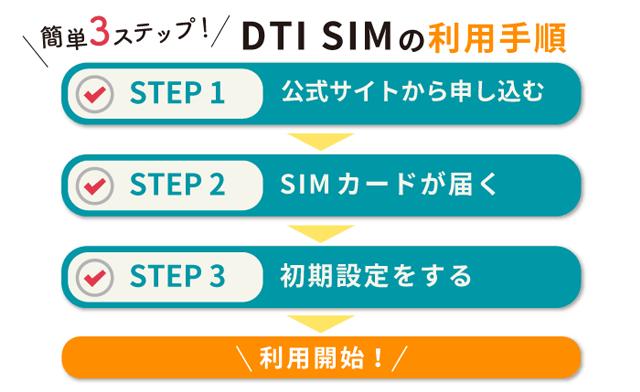 簡単3ステップ!DTI SIMの利用手順