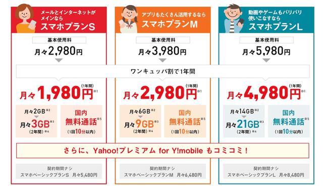 Y!mobile公式ホームページ「スマホプラン」