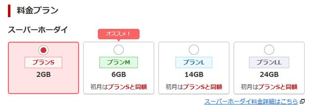 楽天モバイル公式「通話付きSIM申込み」⑥