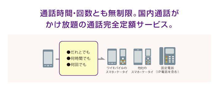 Y!mobile「スーパーだれとでも定額|オプションサービス|料金|Y!mobile - 格安SIM・スマホはワイモバイルで」