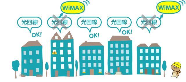 光回線を導入できない場合はWiMAXの契約を検討しよう!
