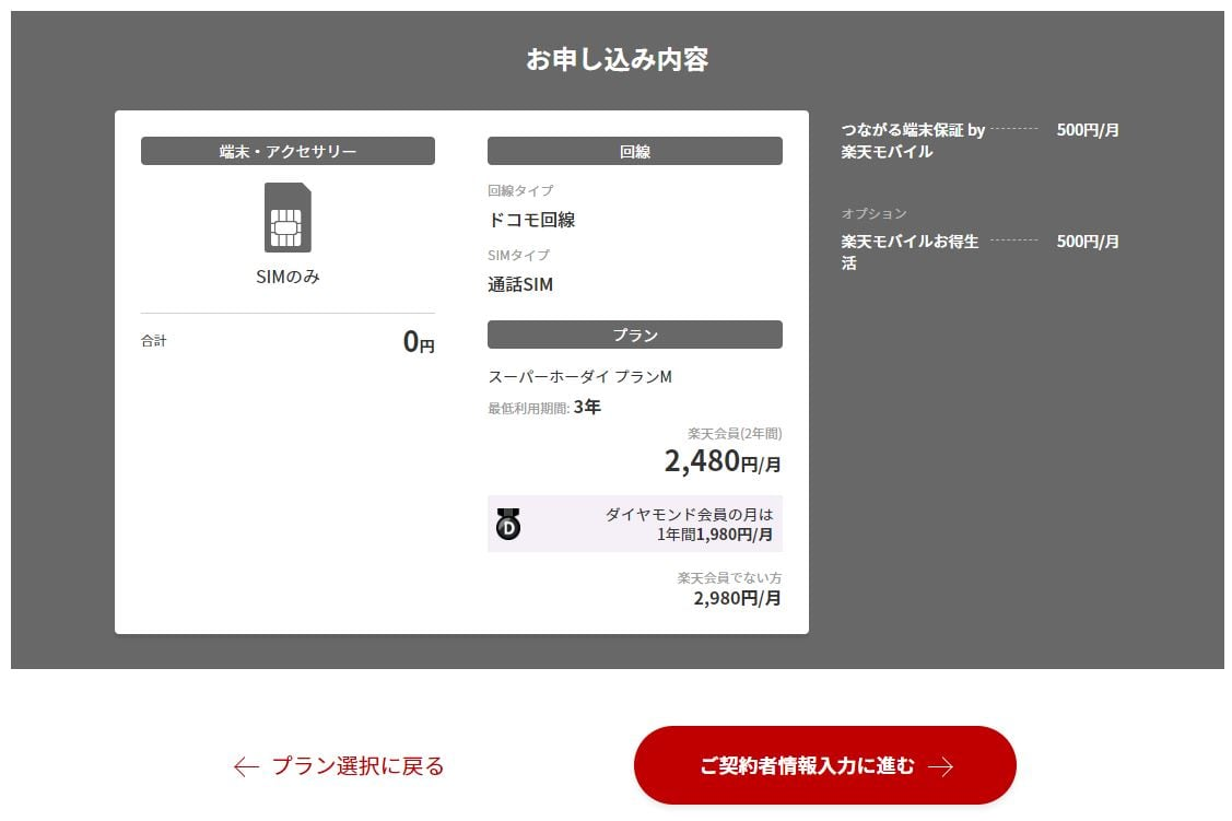 楽天モバイル名義変更9
