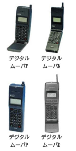 NTTドコモ歴史展示スクエア「デジタル」