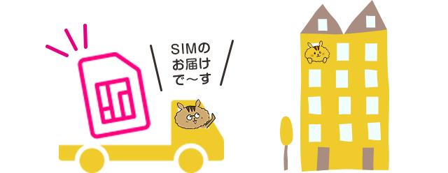 SIMのお届け
