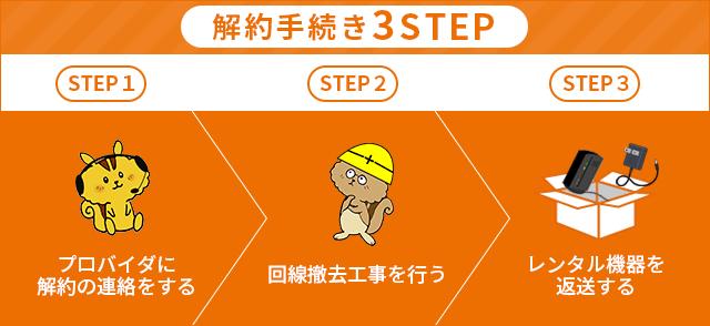 3STEPで簡単! auひかりの解約手続き