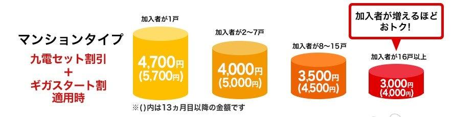BBIQ「BBIQ料金シミュレーション & エリア確認(集合住宅・マンション)」