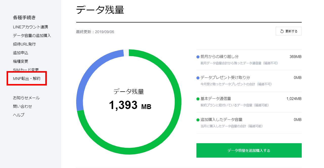 マイページ|LINEモバイル
